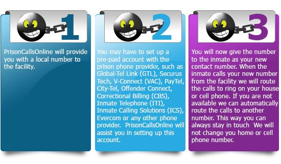 Inmate Calling - Prison Phone - Inmate Telephone - Inmate Collect